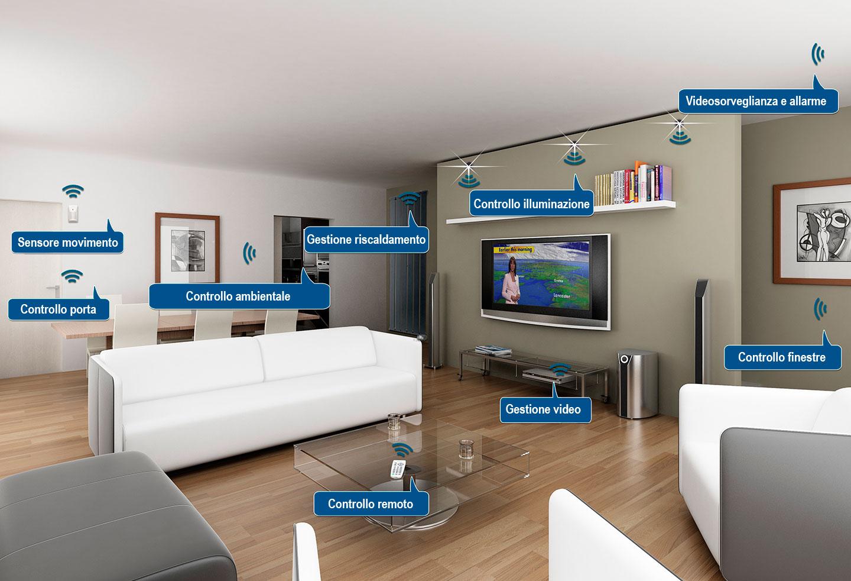 domotica vorrei ma non posso e proprio cos domo specialist. Black Bedroom Furniture Sets. Home Design Ideas